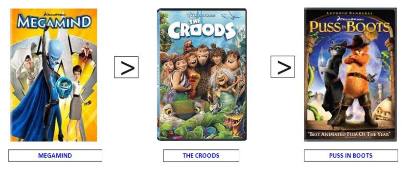 croods compare