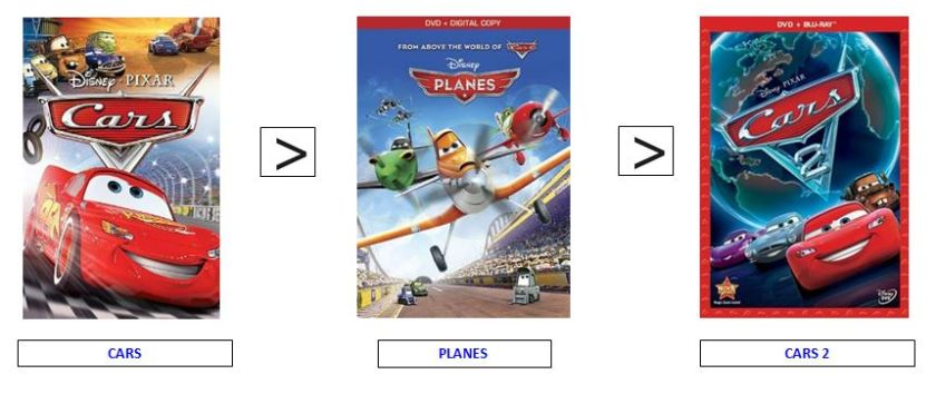 planes ranking