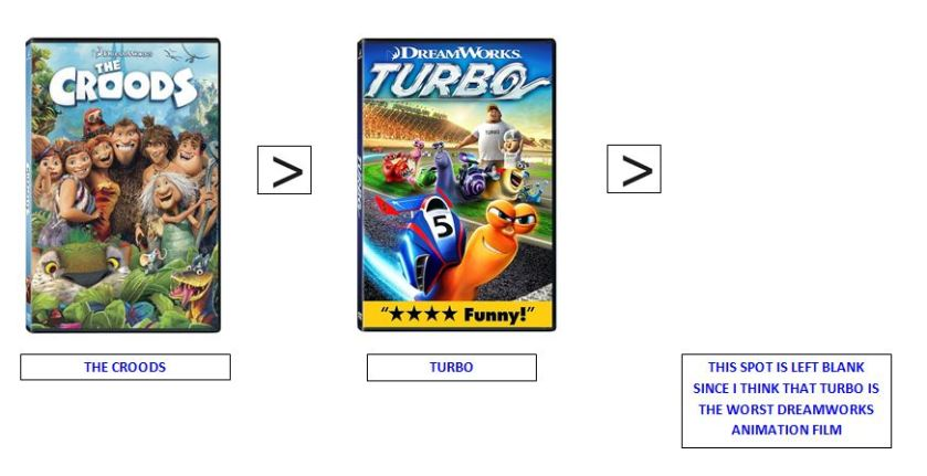 turbo ranking