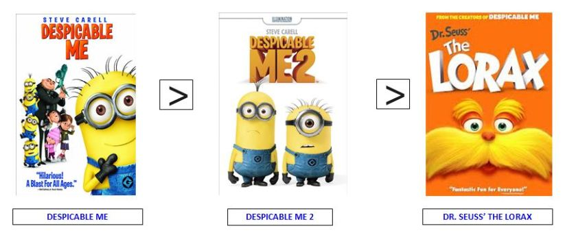 despicable me 2 ranking