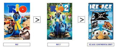 rio2 ranking