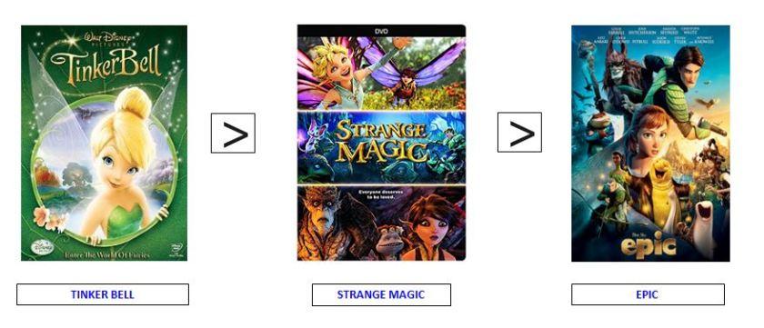 strangemagicranking