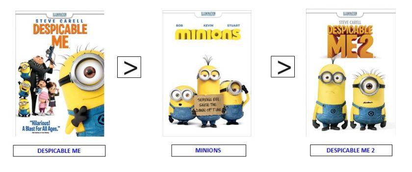 minionsrating