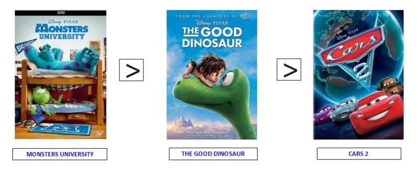 gooddinosaurrating