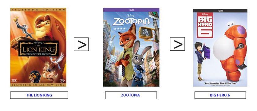 zootopiaranking