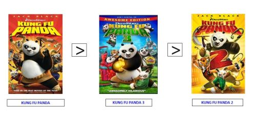 kungfupanda3rating