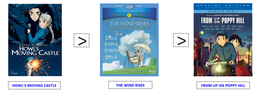 My Thoughts The Wind Rises 2013 The Animation Commendation